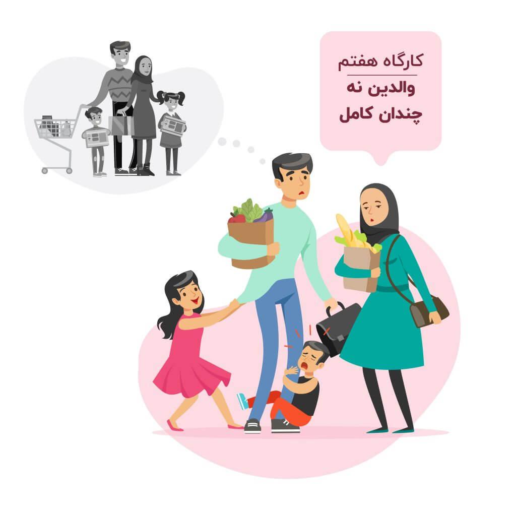 والدینی آشفته نمی دانند هنگام خرید درباره درخواست کودکانشان برای خرید کالا چکار کنند کودکانشان برای خرید چیزهای مورد علاقه شا