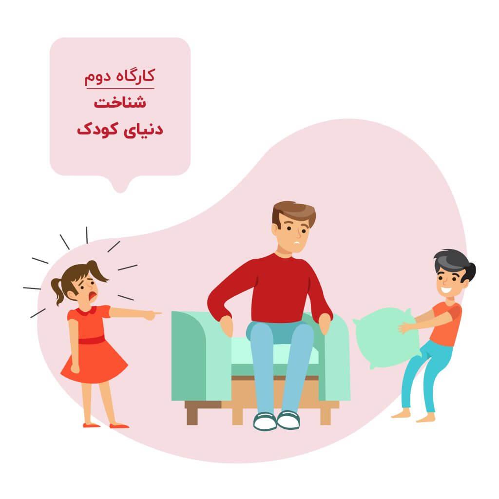پدری با حالت سردرگم در حال تماشای دعوای کودکانش است