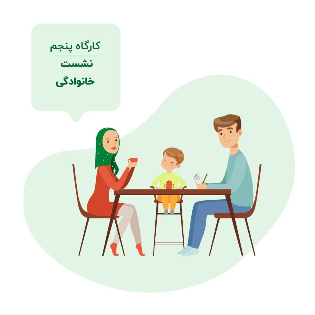 پدر و مادر و فرزندی دور میزی نشسته اند و درباره مسائل خانواده صحبت می کنند